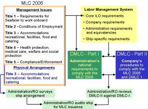 mlc_2006
